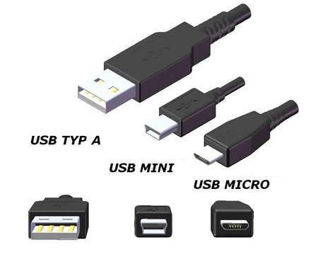 Druhy USB